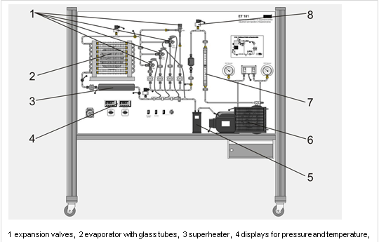 Expansion Valves: Adjustment & Operations Model RAC 079