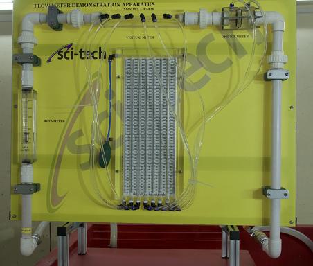 Flow Meter Demonstration Apparatus MODEL FM 18