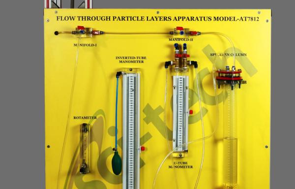 Flow Through Particle Layers Apparatus Model FM 116