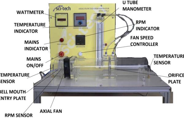 Axial Fan Test Apparatus Model FM 83