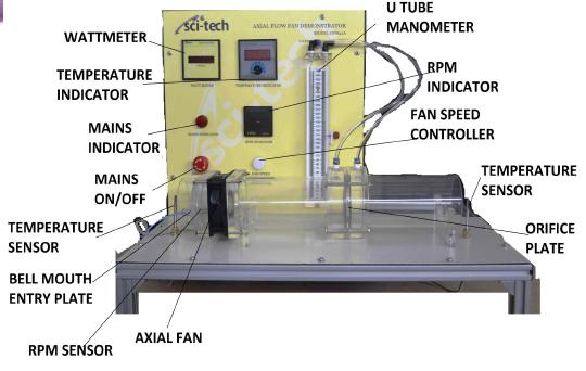 Two Stage Axial Flow Fan Demonstration Unit Model GFM 42