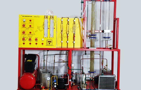 Gas Absorption Unit Model TH 082U
