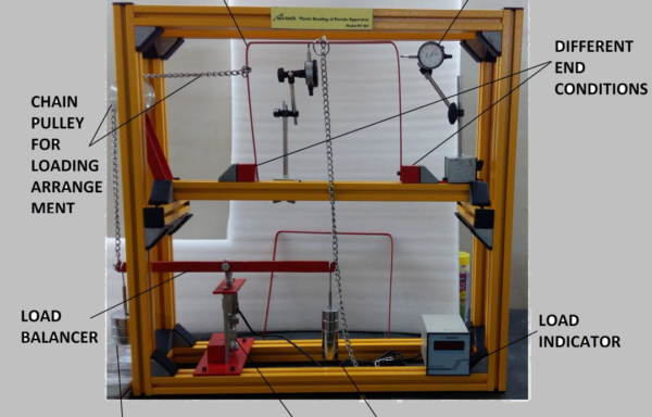 Plastic Bending of Portals Apparatus Model MT 061